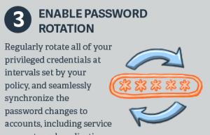 パスワード循環を可能にする
