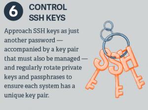 SSH鍵を制御する